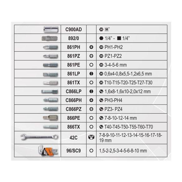 Beta 2046E/C116 EASY szerszámkészlet, 116 részes